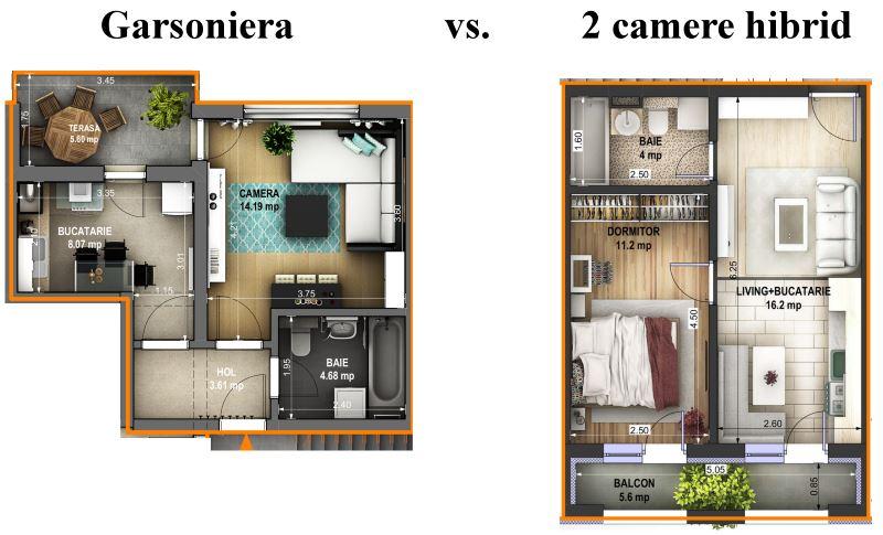 Garsoniera sau apartament doua camere hibrid? - Sibiu