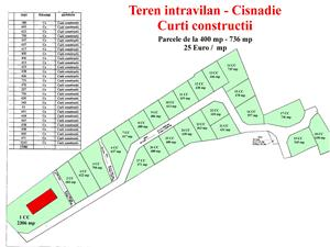 Plot of land, built-up area, construction yard - Cisnadie, good position
